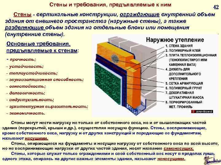 Стены и требования, предъявляемые к ним 42 Стены - вертикальные конструкции, ограждающие внутренний объем