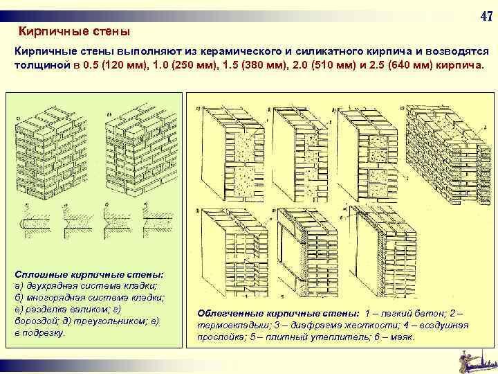 47 Кирпичные стены выполняют из керамического и силикатного кирпича и возводятся толщиной в 0.