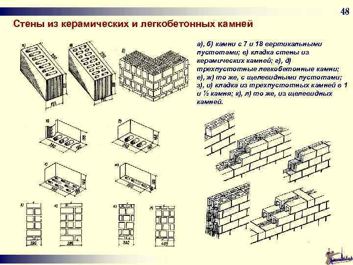 48 Стены из керамических и легкобетонных камней а), б) камни с 7 и 18