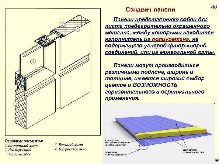 Сэндвич панели 49 Панели представляют собой два листа предварительно окрашенного металла, между которыми находится