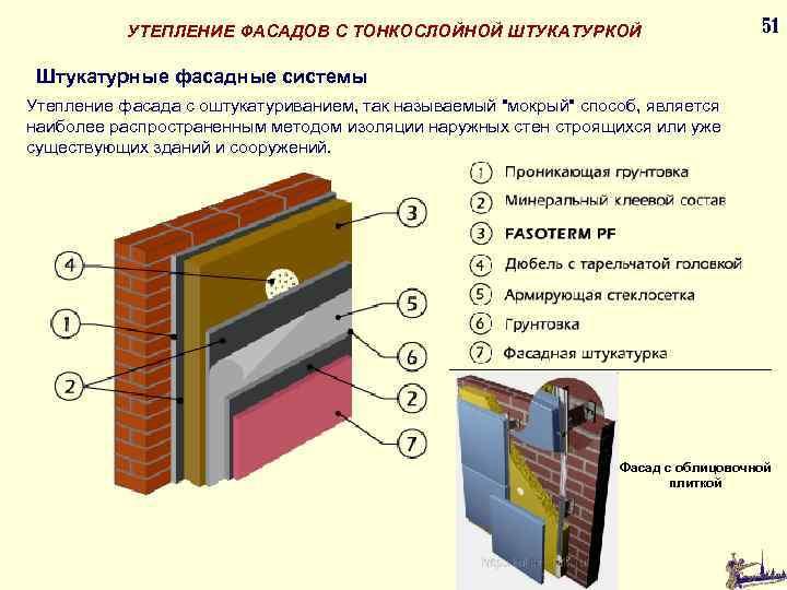 УТЕПЛЕНИЕ ФАСАДОВ С ТОНКОСЛОЙНОЙ ШТУКАТУРКОЙ 51 Штукатурные фасадные системы Утепление фасада с оштукатуриванием, так