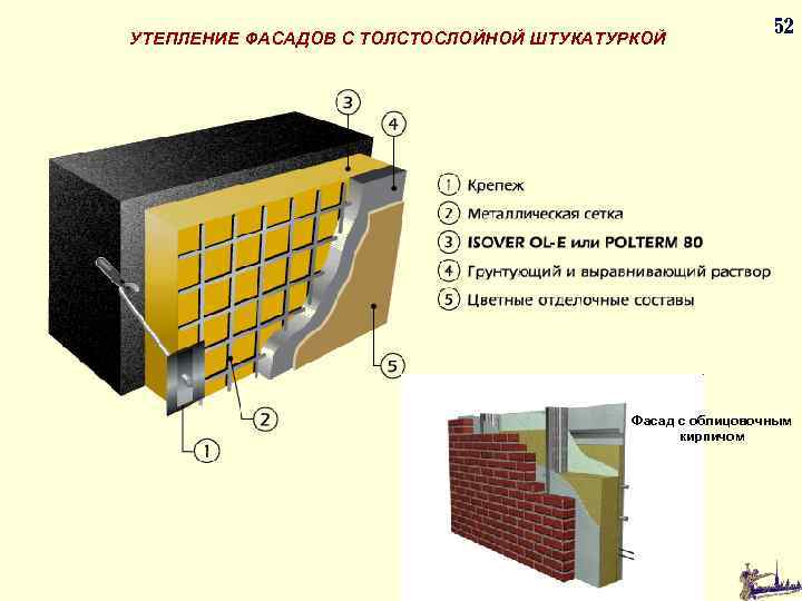 УТЕПЛЕНИЕ ФАСАДОВ С ТОЛСТОСЛОЙНОЙ ШТУКАТУРКОЙ 52 Фасад с облицовочным кирпичом
