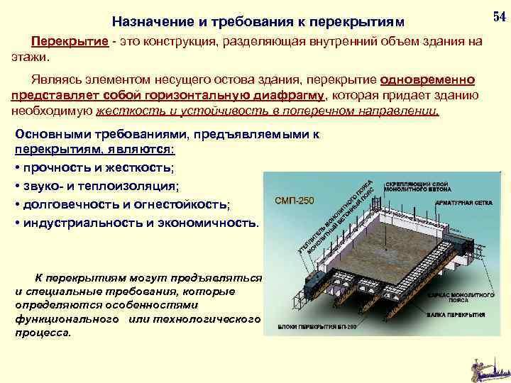 Назначение и требования к перекрытиям Перекрытие - это конструкция, разделяющая внутренний объем здания