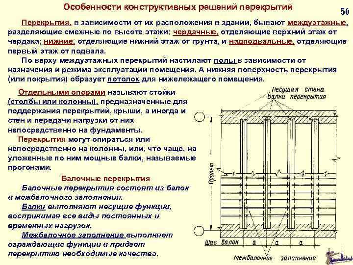 Особенности конструктивных решений перекрытий 56 Перекрытия, в зависимости от их расположения в здании,