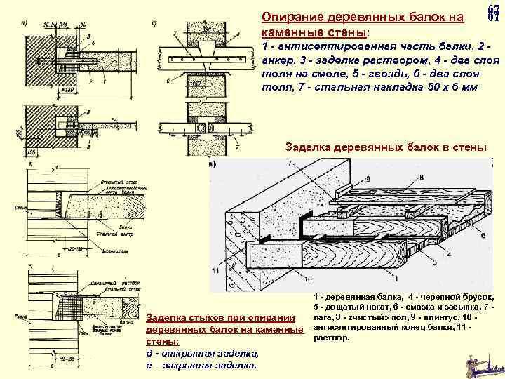 Опирание деревянных балок на каменные стены: 67 67 1 - антисептированная часть балки, 2