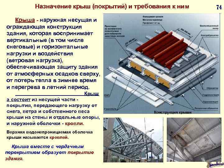 Назначение крыш (покрытий) и требования к ним Крыша - наружная несущая и ограждающая конструкция