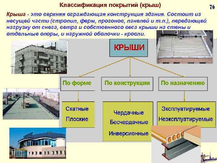 Классификация покрытий (крыш) Крыша - это верхняя ограждающая конструкция здания. Состоит из несущей части