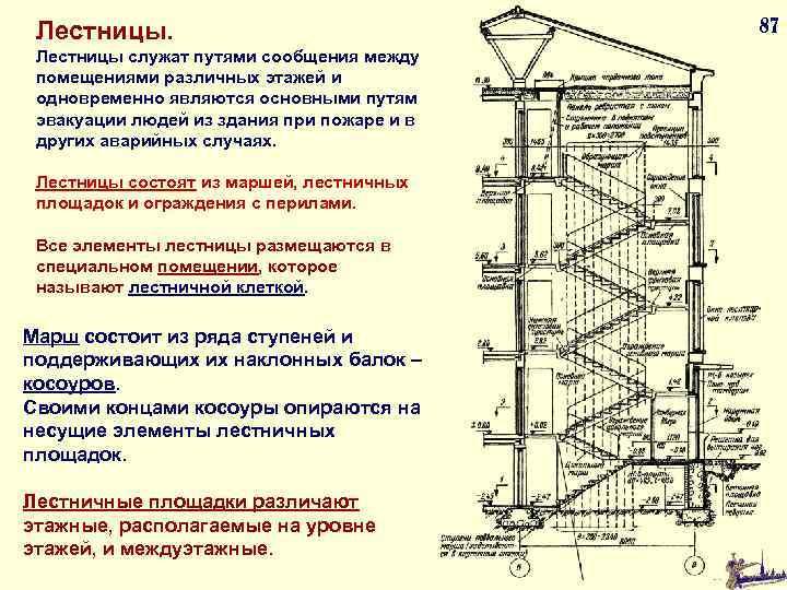 Лестницы. Лестницы служат путями сообщения между помещениями различных этажей и одновременно являются основными путям