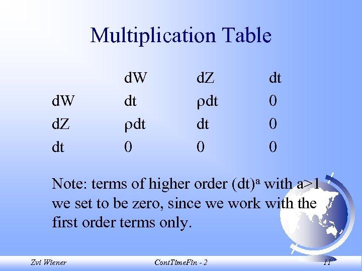 Multiplication Table d. W d. Z dt d. W dt dt 0 d. Z