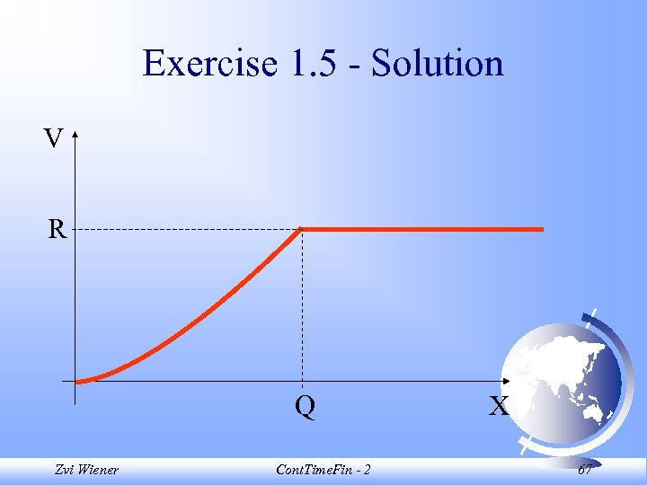 Exercise 1. 5 - Solution V R Q Zvi Wiener Cont. Time. Fin -