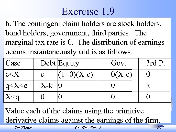 Exercise 1. 9 b. The contingent claim holders are stock holders, bond holders, government,