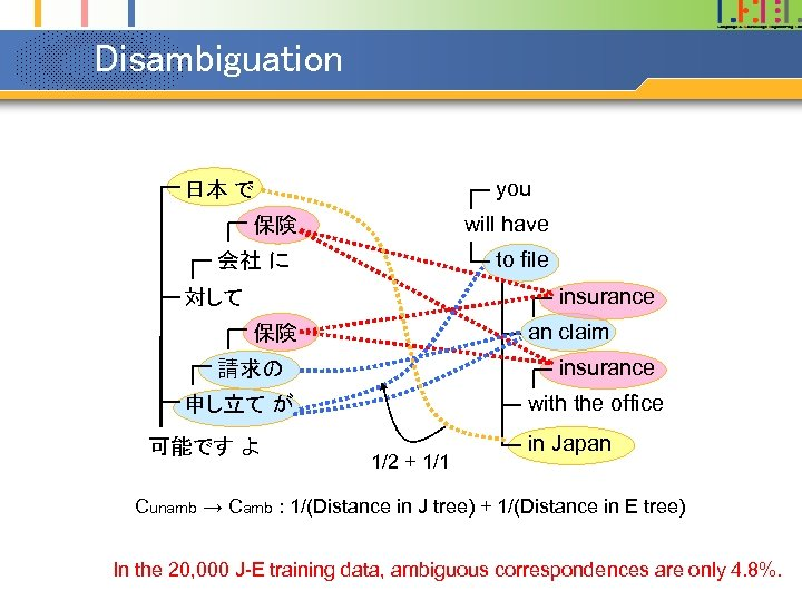 Disambiguation you 日本 で will have 保険 to file 会社 に insurance 対して an