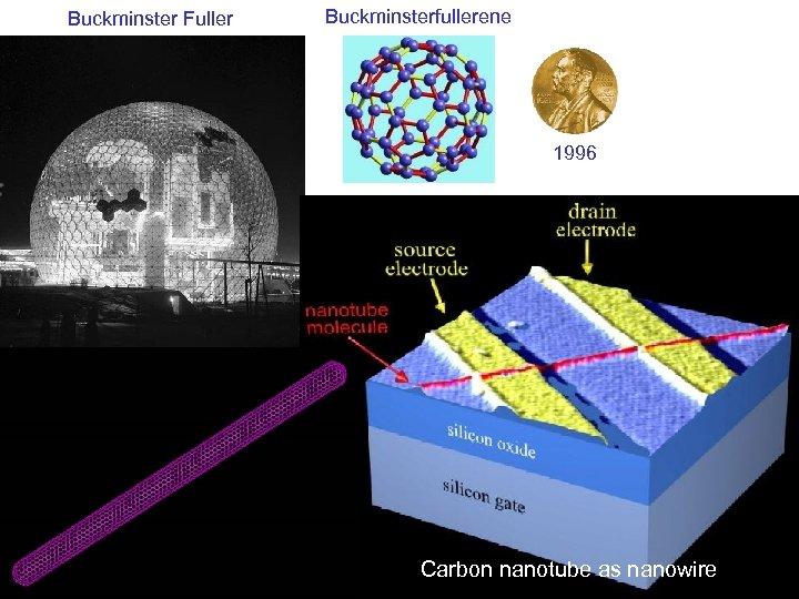 Buckminster Fuller Buckminsterfullerene 1996 Carbon nanotube as nanowire