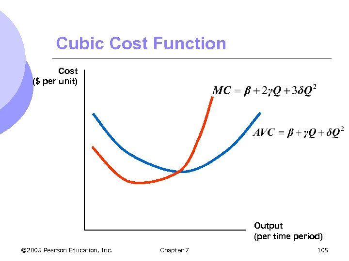 Cubic Cost Function Cost ($ per unit) Output (per time period) © 2005 Pearson