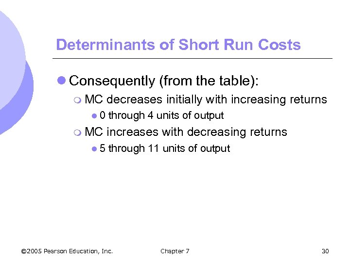 Determinants of Short Run Costs l Consequently (from the table): m MC l 0
