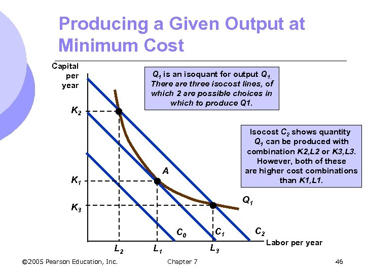 Producing a Given Output at Minimum Cost Capital per year Q 1 is an