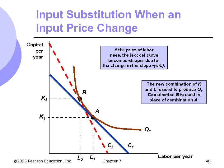 Input Substitution When an Input Price Change Capital per year K 2 If the