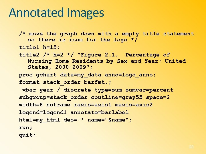 Annotated Images /* move the graph down with a empty title statement so there