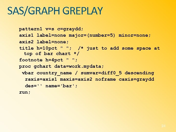 SAS/GRAPH GREPLAY pattern 1 v=s c=graydd; axis 1 label=none major=(number=5) minor=none; axis 2 label=none;