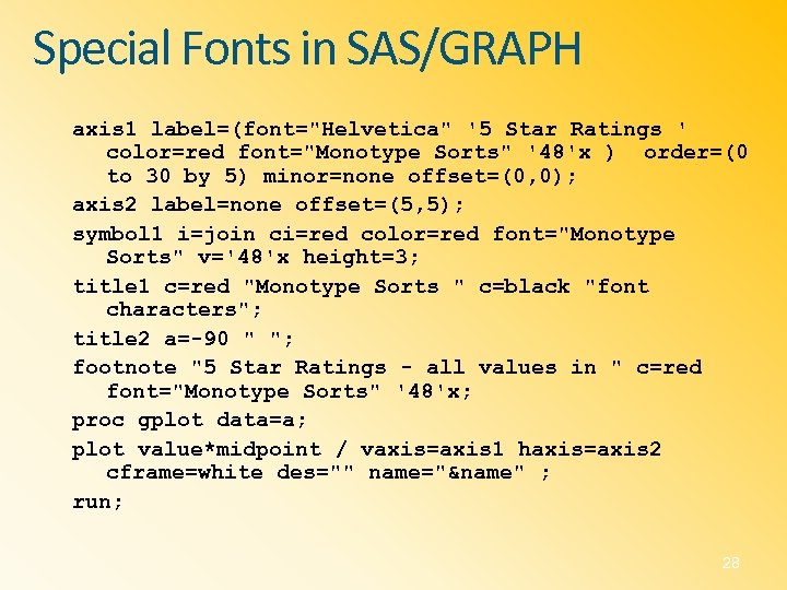 Special Fonts in SAS/GRAPH axis 1 label=(font=