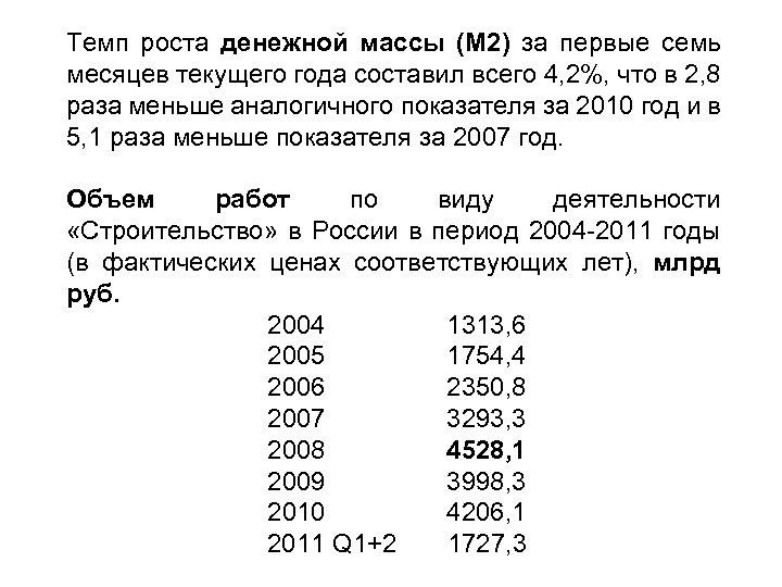 Темп роста денежной массы (М 2) за первые семь месяцев текущего года составил всего