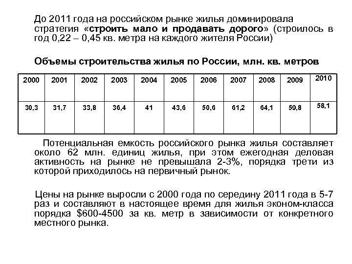 До 2011 года на российском рынке жилья доминировала стратегия «строить мало и продавать дорого»