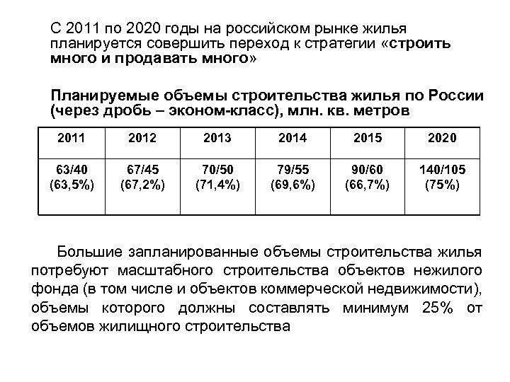 С 2011 по 2020 годы на российском рынке жилья планируется совершить переход к стратегии