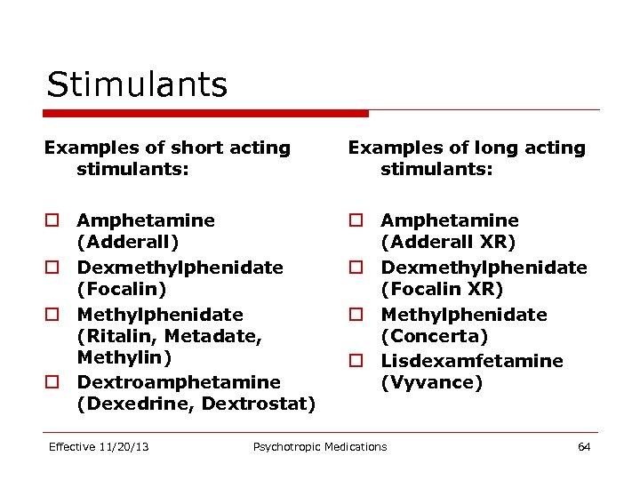 Stimulants Examples