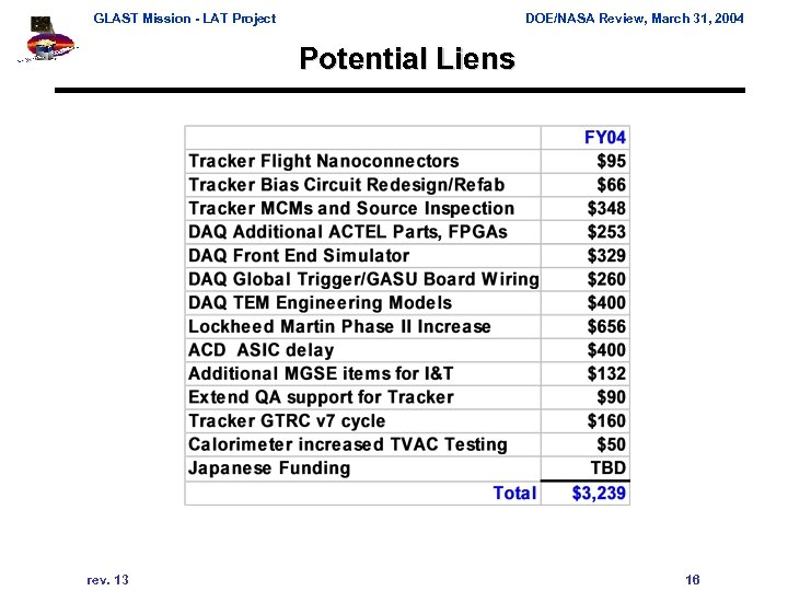 GLAST Mission - LAT Project DOE/NASA Review, March 31, 2004 Potential Liens rev. 13