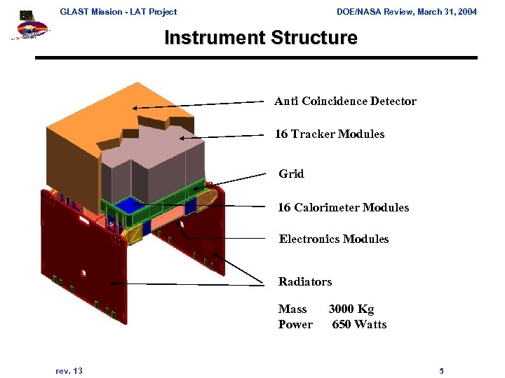 GLAST Mission - LAT Project DOE/NASA Review, March 31, 2004 Instrument Structure Anti Coincidence