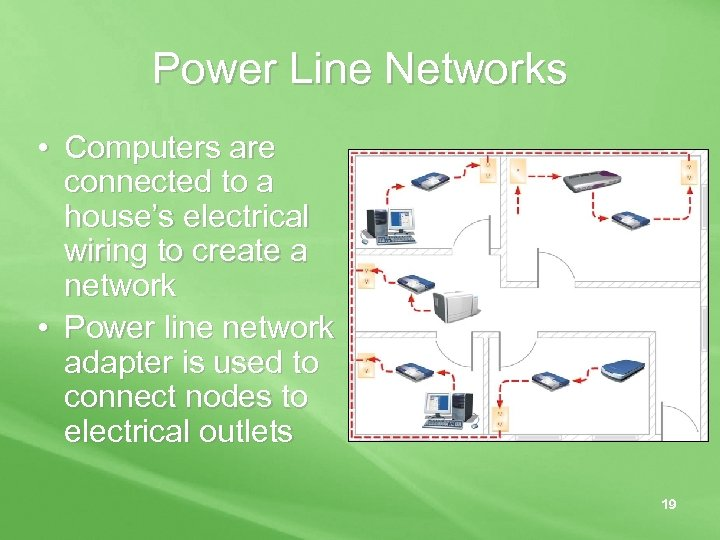 Power Line Networks • Computers are connected to a house's electrical wiring to create