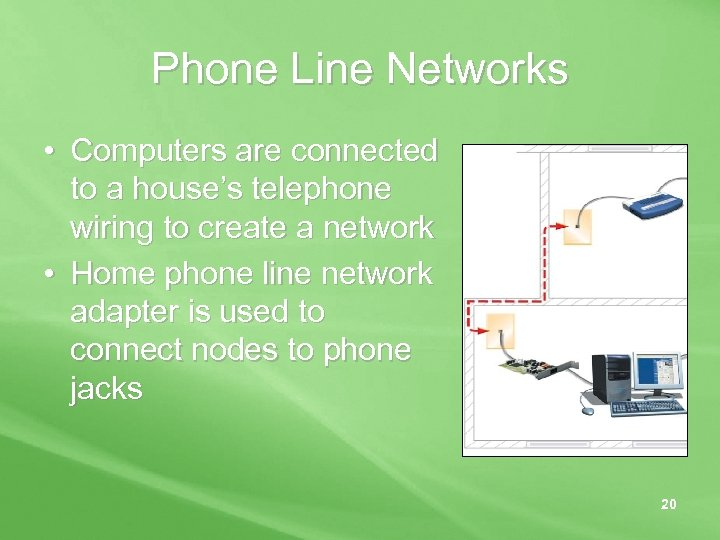 Phone Line Networks • Computers are connected to a house's telephone wiring to create
