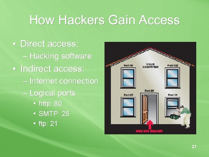 How Hackers Gain Access • Direct access: – Hacking software • Indirect access: –