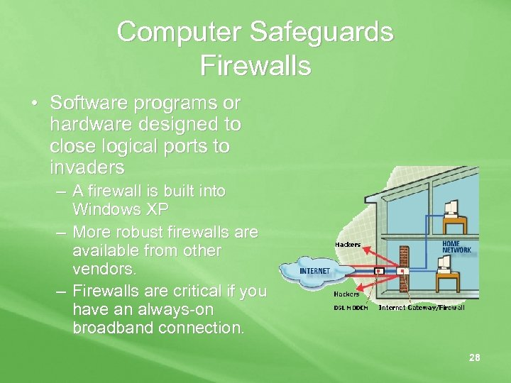 Computer Safeguards Firewalls • Software programs or hardware designed to close logical ports to
