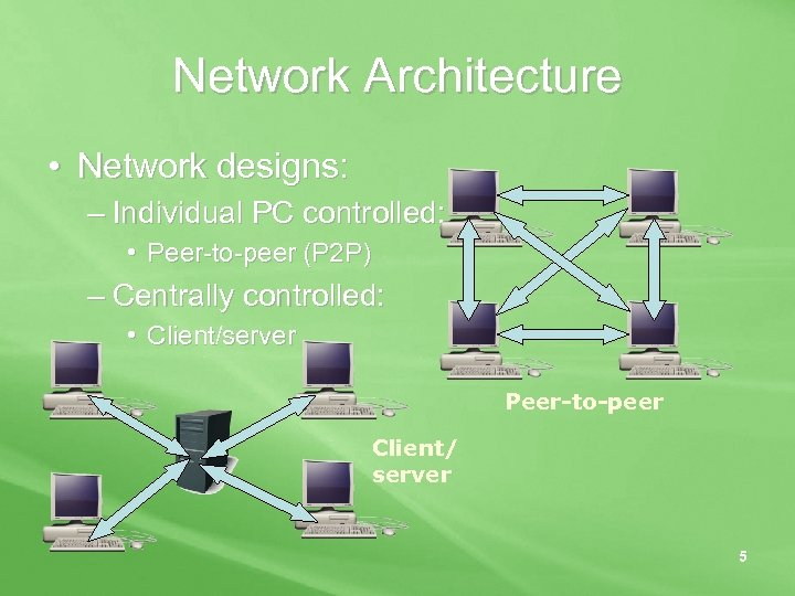 Network Architecture • Network designs: – Individual PC controlled: • Peer-to-peer (P 2 P)