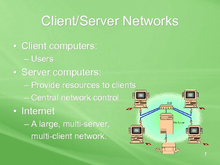 Client/Server Networks • Client computers: – Users • Server computers: – Provide resources to