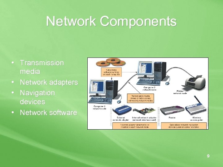 Network Components • Transmission media • Network adapters • Navigation devices • Network software
