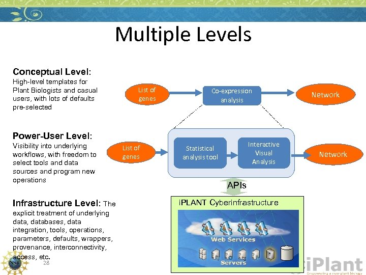 Multiple Levels Conceptual Level: High-level templates for Plant Biologists and casual users, with lots