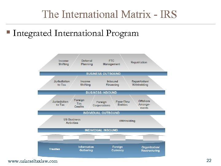 The International Matrix - IRS § Integrated International Program www. usisraeltaxlaw. com 22