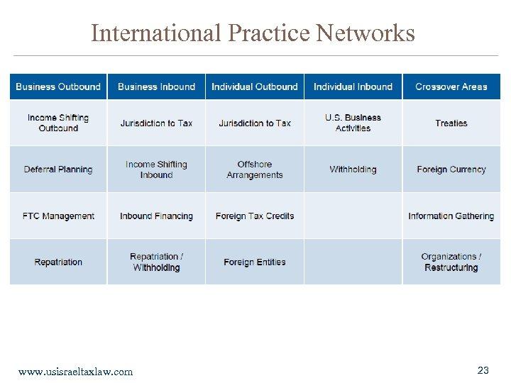 International Practice Networks www. usisraeltaxlaw. com 23