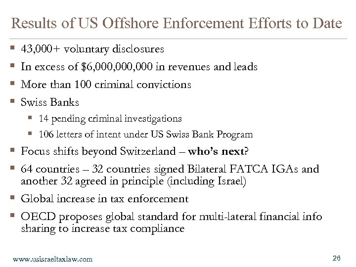 Results of US Offshore Enforcement Efforts to Date § § 43, 000+ voluntary disclosures