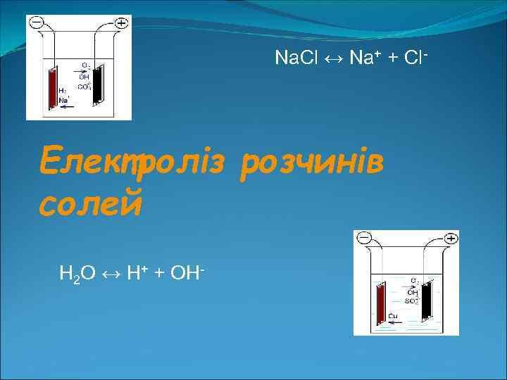 Na. Cl ↔ Na+ + Cl- Електроліз розчинів солей Н 2 О ↔ Н+