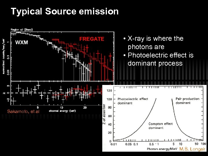 Typical Source emission WXM FREGATE • X-ray is where the photons are • Photoelectric