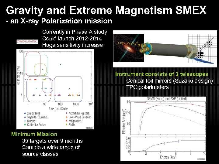 Gravity and Extreme Magnetism SMEX - an X-ray Polarization mission Currently in Phase A