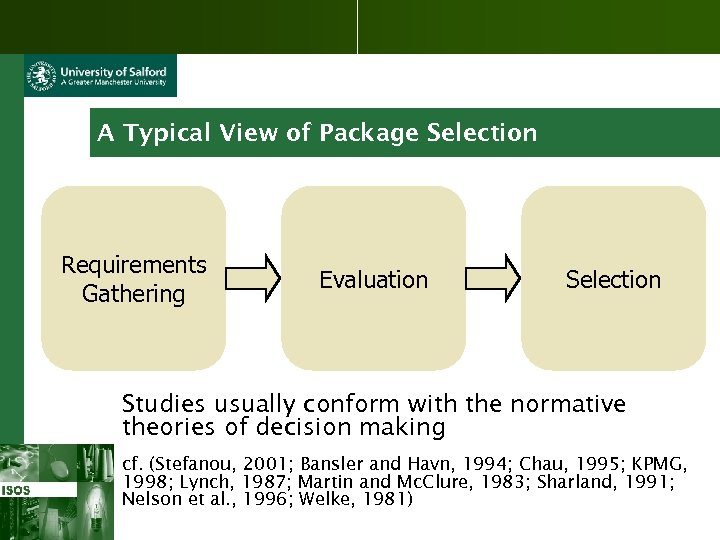 A Typical View of Package Selection Requirements Gathering Evaluation Selection Studies usually conform with