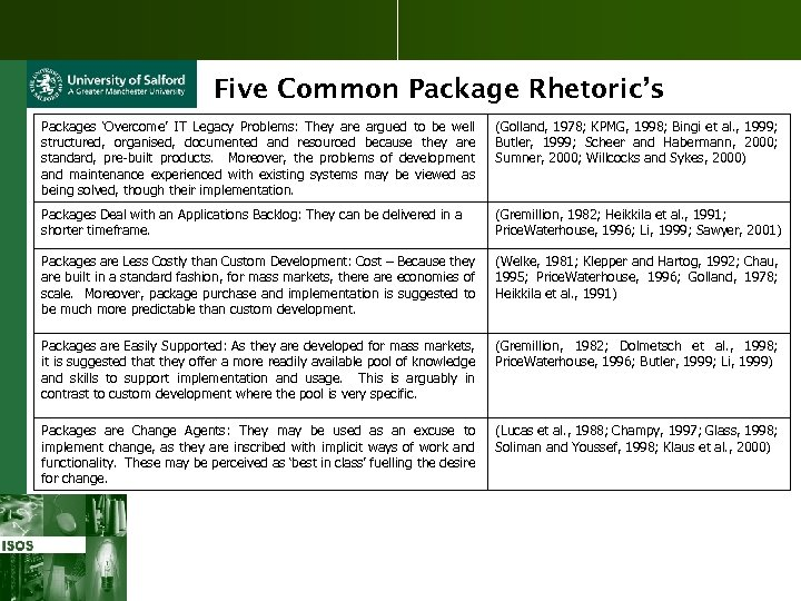 Five Common Package Rhetoric's Packages 'Overcome' IT Legacy Problems: They are argued to be