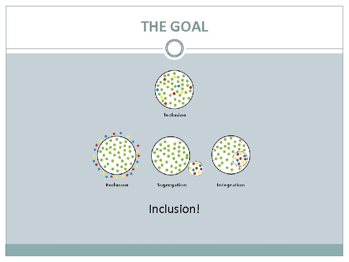 THE GOAL Inclusion!