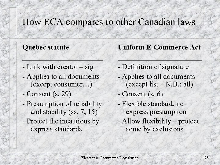 How ECA compares to other Canadian laws Quebec statute ___________ - Link with creator