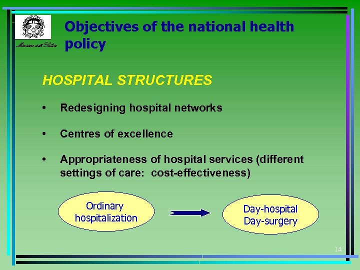 Ministero della Salute Objectives of the national health policy HOSPITAL STRUCTURES • Redesigning hospital