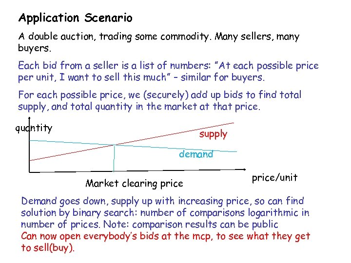 Application Scenario A double auction, trading some commodity. Many sellers, many buyers. Each bid